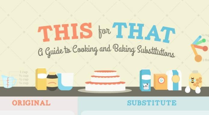 l_8522_cooking-substitutions