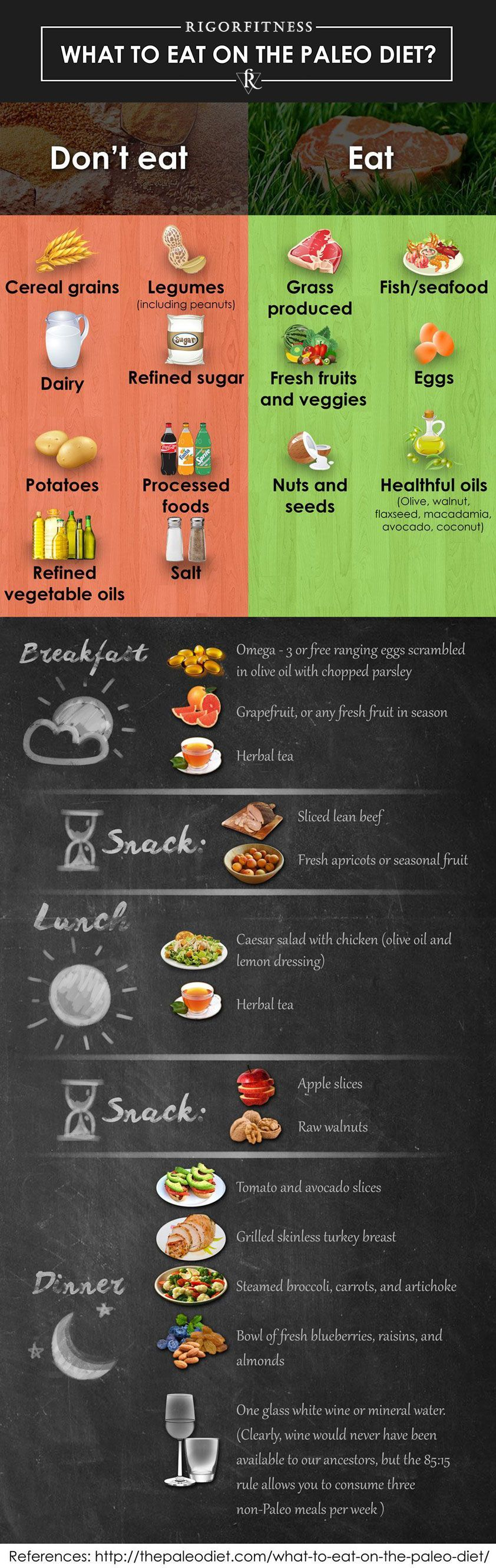 What-to-eat-on-the-Paleo-Diet-Infographic.jpg